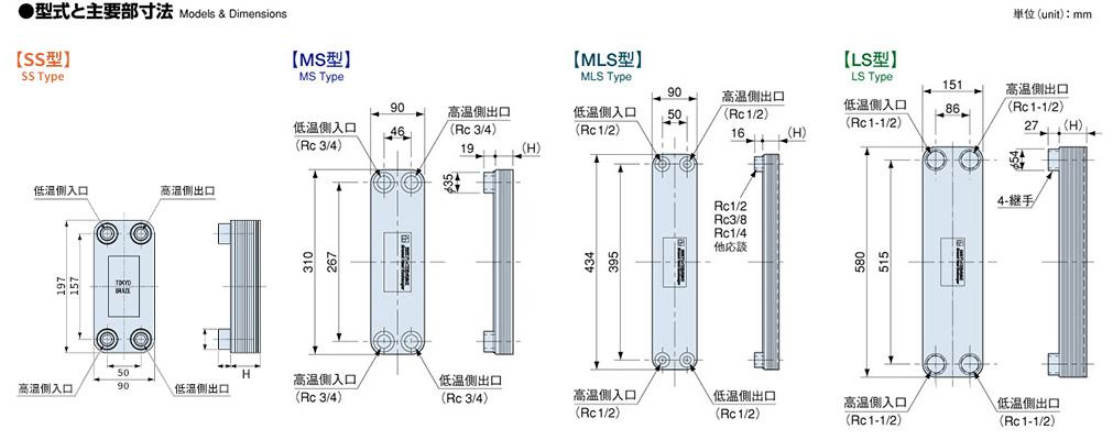 型式と主要部寸法